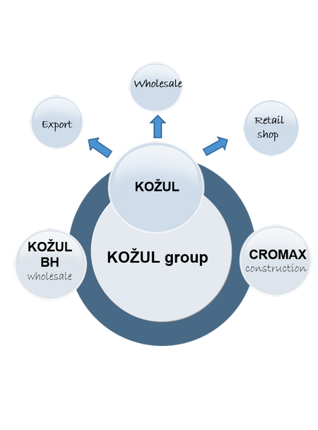 koz23445